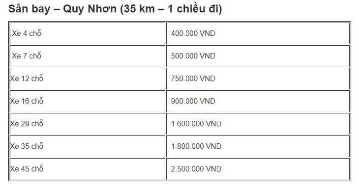 Giá cho thuê xe du lịch có tài từ sân bay về Quy Nhơn chỉ từ 400K